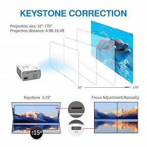 410 Projector Keystone Correction