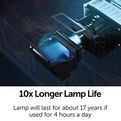 VAVA Laser Lamp Life