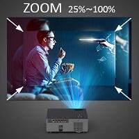 Energon Zoom Shrinking