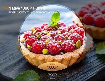 530W Native Resolution 1080p